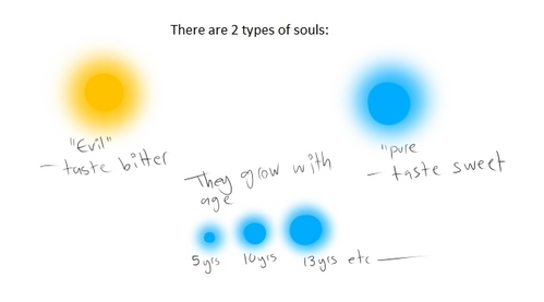 Nothing. I only eat souls.