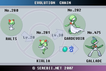What Level Should I Evolve Kirlia To Gallade
