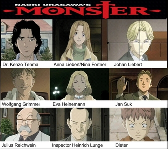 Rewatch: Naoki Urasawa's MONSTER: 5 times Deltora Quest: 5 times Wolfs Rain: 3 times Black Butler: 2 times