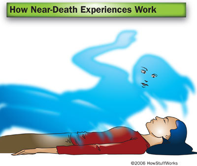 have آپ ever had a near death expirence?
