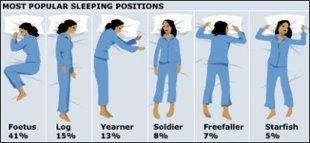 What does your sleeping position say about you? (Look below)