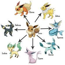 Whats ur fave eevee evolution?