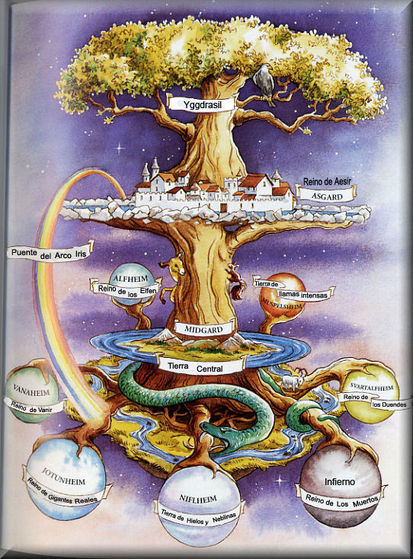 Yggdrasil, the arbre of Life. The nine portals connecting the nine realms and the afterlife. :D Image credit: The person who made this MDR
