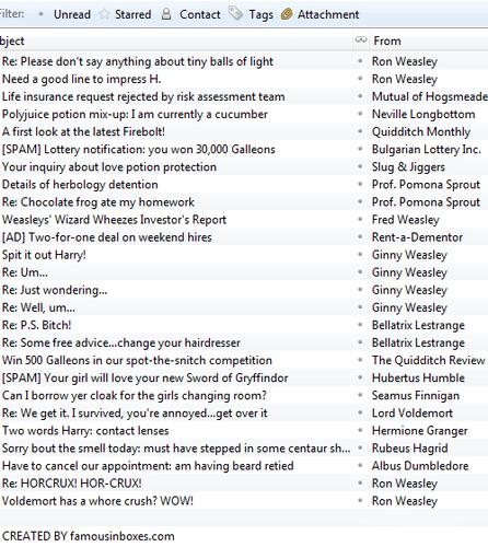 Famous Inboxes