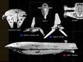 Transport Size Comparison Chart
