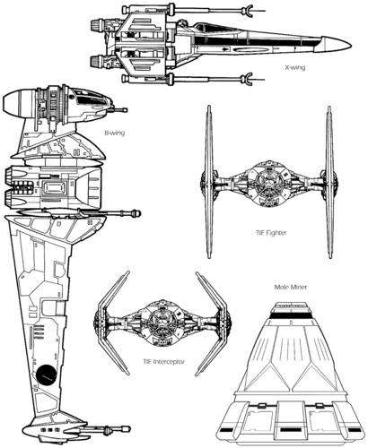 étoile, étoile, star Wars fond d'écran called Starfighter Size Comparison Chart
