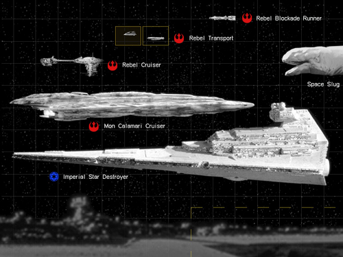 Star Wars wallpaper containing a sign entitled Capital Ship Size Comparison Chart