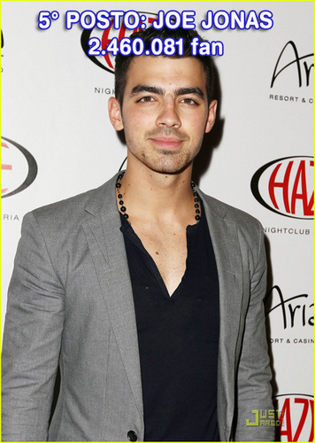 Teen Stars With The Most fans In Twitter 5th Position:Joe Jonas!