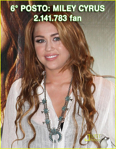 Teen Stars With The Most Fans In Twitter 6th Position:Miley Cyrus!