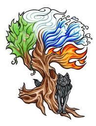element волк