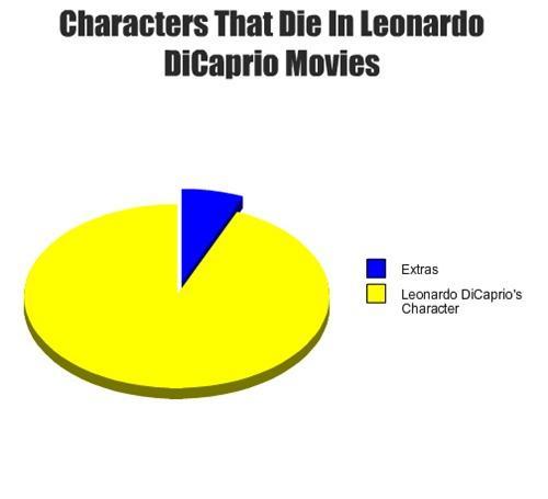 Leo Films