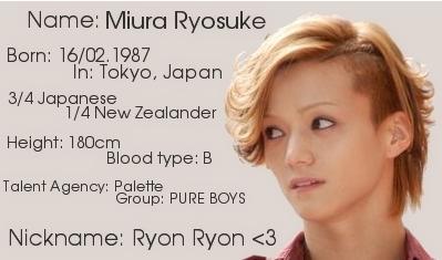 ryosuke wiki