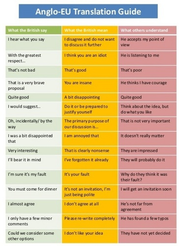British Translation