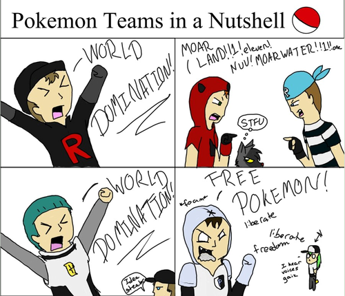 Pokemon Fan Art Comics Pokemon Comics Pokemon Fan