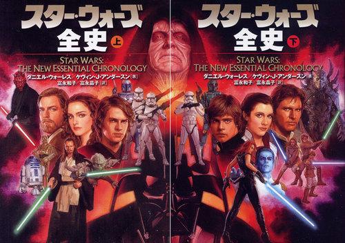 estrella wars Characters