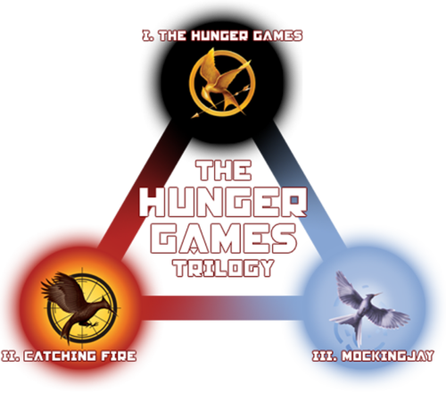 The Hunger Games Fanart