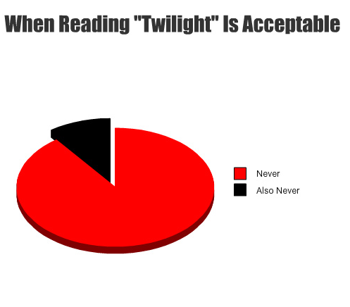 •Harry Potter vs Twilight•