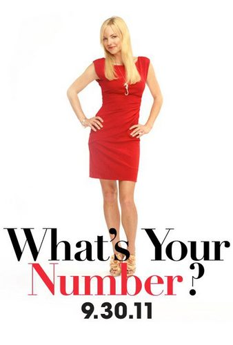 Whats your number? Poster