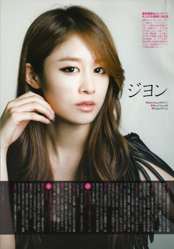T-ARA (Tiara) wallpaper probably containing a portrait entitled jiyeon