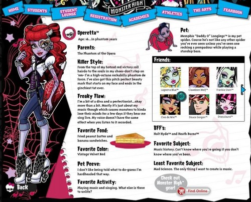 Operetta's Bio - monster-high Photo