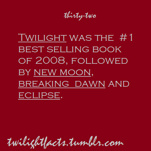 Critical Analysis of Twilight দেওয়ালপত্র possibly with a sign called Twilight Facts