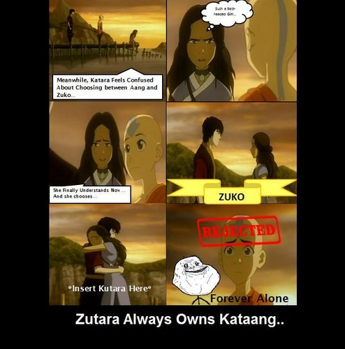Zuko and Katara wallpaper possibly with animê called Zutara Forever ;)