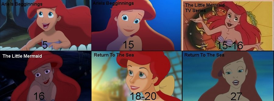 Disney Princess Ariel's age