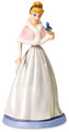 Walt Disney Figurines - Cendrillon
