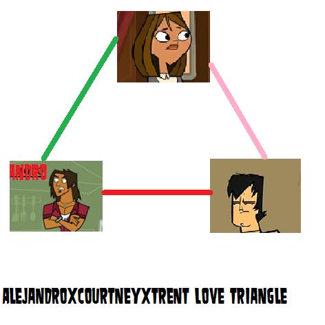 AleTrentney amor triângulo