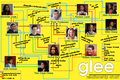 The Dotted Lines - glee fan art