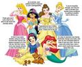 The real stories behind ディズニー princesses