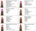 What Does Your Lipstick Say About You? - personality-test photo
