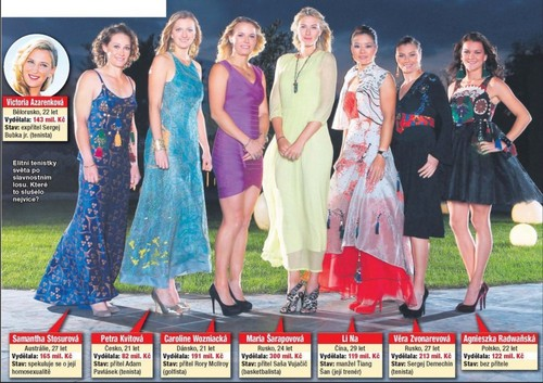 Maria Sharapova achtergrond possibly containing a bridesmaid and a avondeten, diner dress titled best tennis women