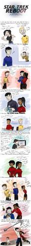 Star Trek Reboot Meme