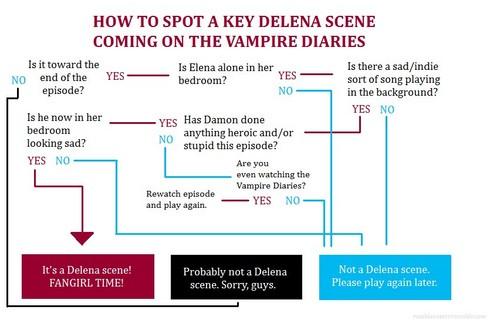 Delena Scenes?