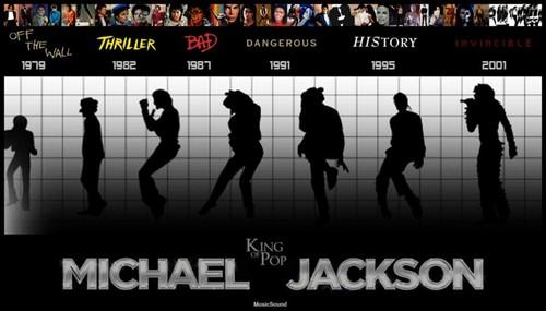 MJ4ever