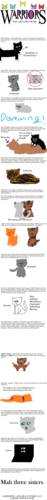 Warriors meme - warrior-cats-club Fan Art