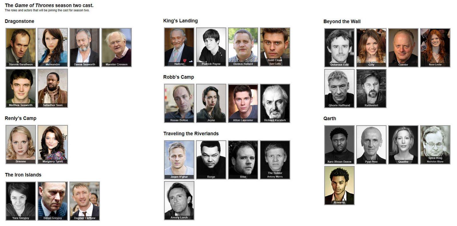 Game of Thrones- Season 2 Cast - Game of Thrones Photo ...
