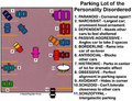 Parking lot exaples of Personailty disorders - psychology photo