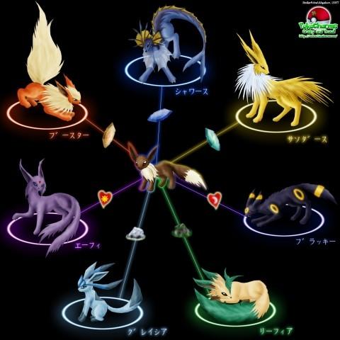 Suzzana's Pokemon