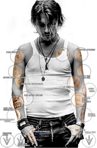 Johnny Depp wallpaper titled my tattoos are my story♥