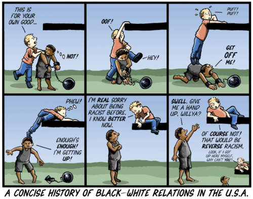 A Consice History of Racism in the U.S.