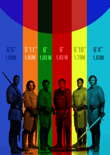 How Tall Are Your Favourite Knights?