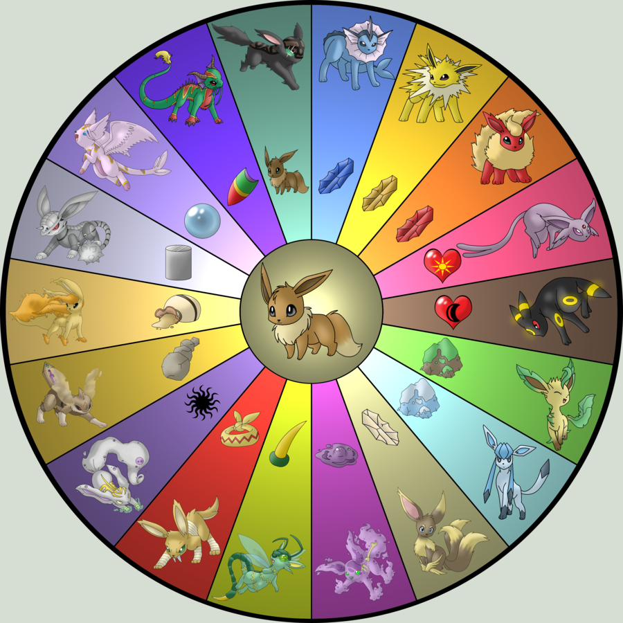 "eeveelutions and possible ""future"" eeveelutions."
