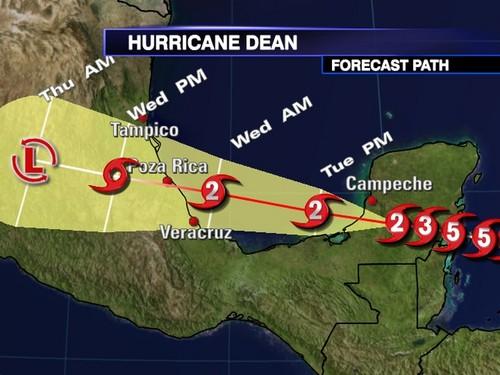 Hurricane Dean Forecast - (2008)