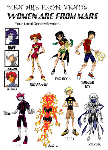 gender bent titans