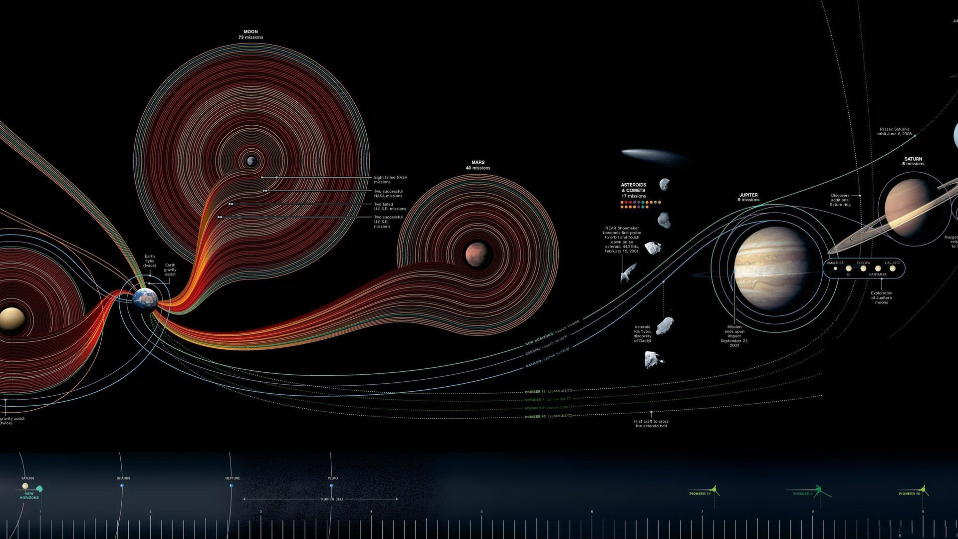 planets and outer space diagram - photo #2