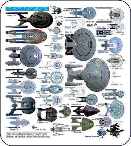 Starship (Classification) / ЗВЕЗДОЛЁТЫ ( Клаcсификация)