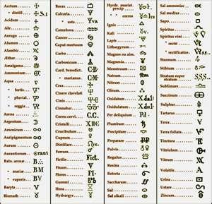 law alphabet