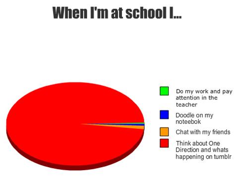 it's true ! x ;)